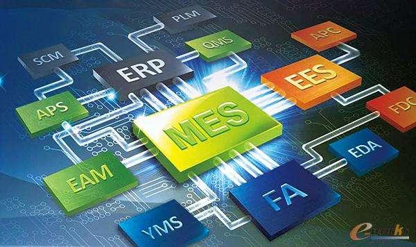 『项目管理』中国某咨询公司工程项目方案