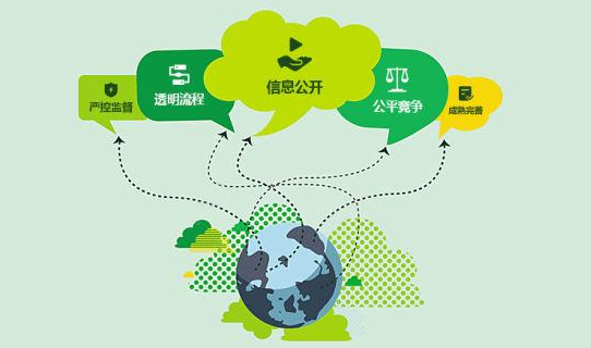 【招标采购】互联网电子招标采购平台解决方案
